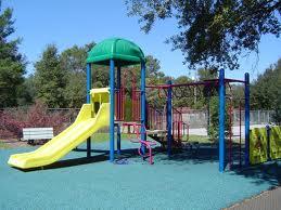 Safety in Playground